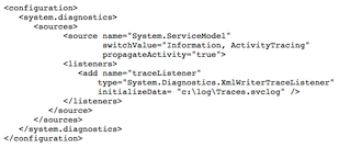Config_Trace_System_ServiceModel.png